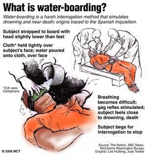 Waterboarding, źródło: www.miscellany101.wordpress.com